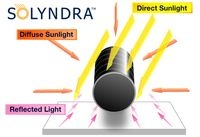 Solyndra-technology