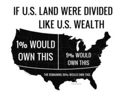 Land distribution by wealth