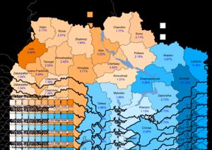 Ukraine election results 2004