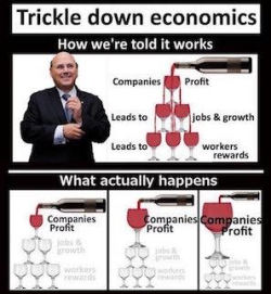 Trickle down explained
