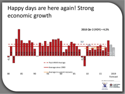 Happy+days+are+here+again!+Strong+economic+growth